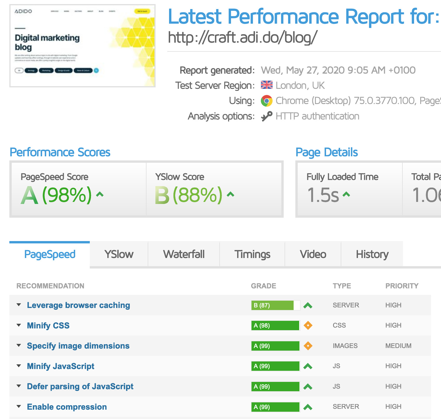 Adido pagespeed score blog