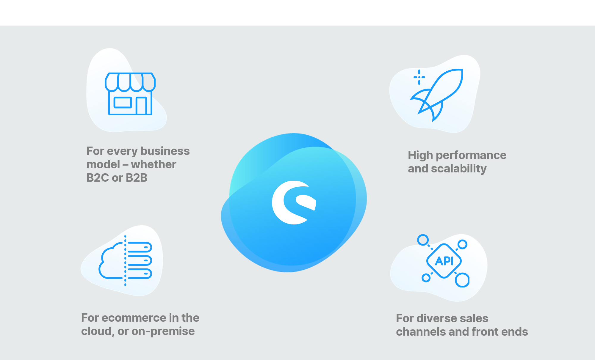 Shopware benefits 2 image